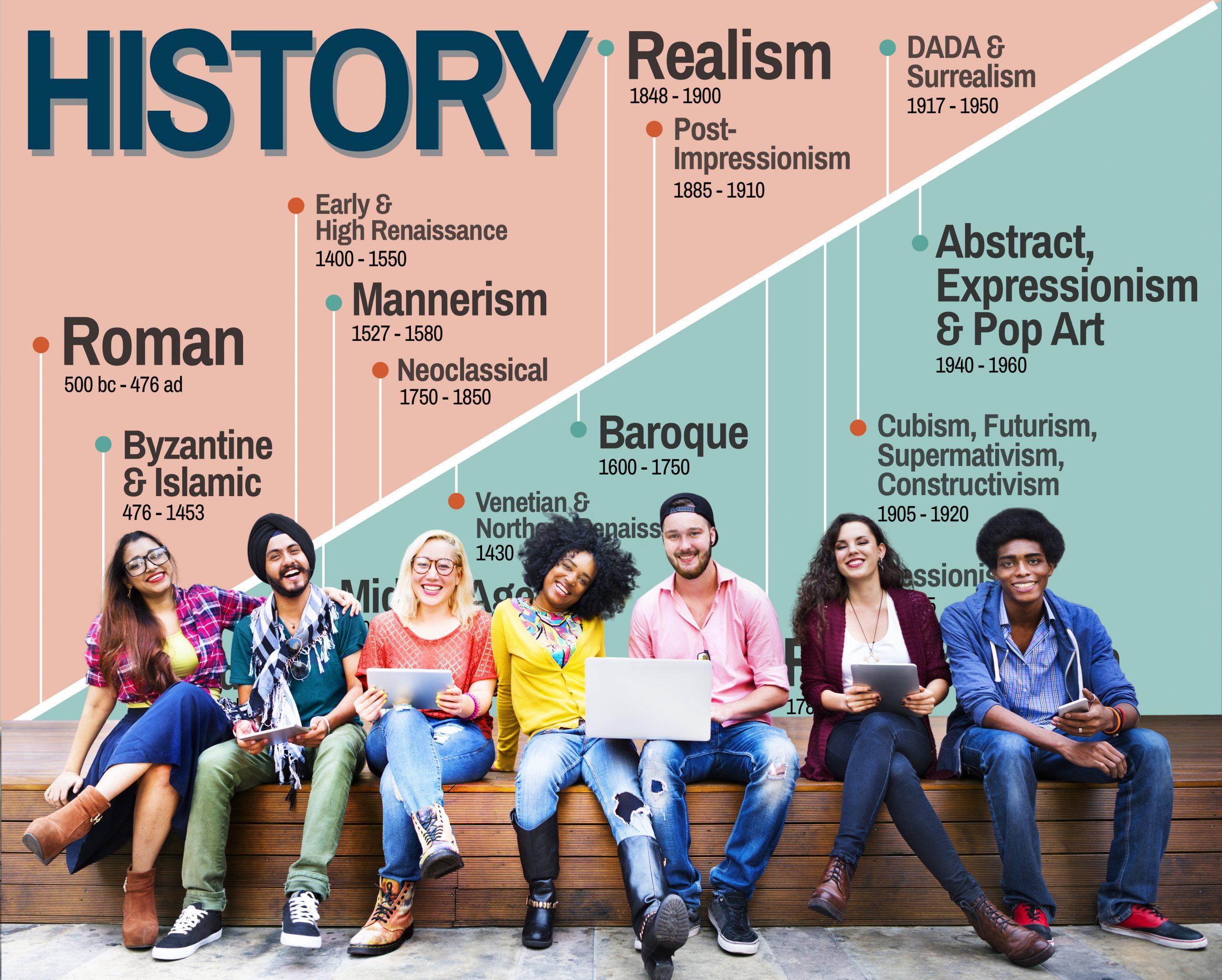 Global History Tutors, Themba Tutors
