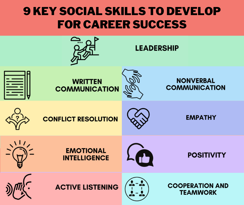 9 key social skills to develop for career success