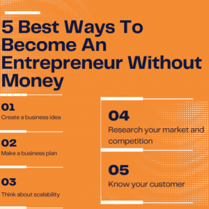5 Best Ways To Become An Entrepreneur Without Money, Themba Tutors