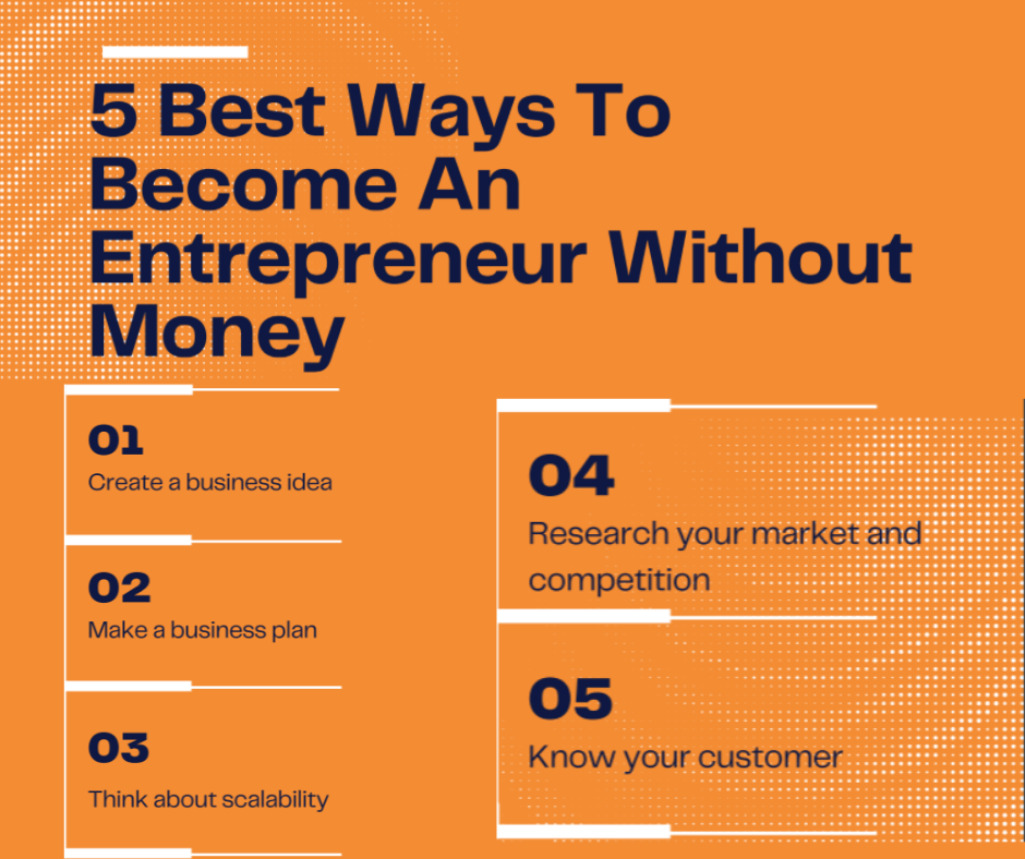 5 Best Ways To Become An Entrepreneur Without Money